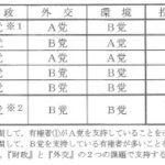 2017年度 湘南高校・特色検査【大問3】問題解説
