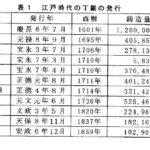 2017年度 横浜翠嵐高校・特色検査【課題1】問題解説
