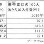 2018年度 桜蔭中学入試問題【社会】解説