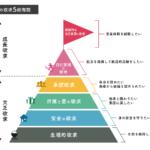 2019年度 センター試験過去問【現代社会】解説