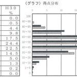 2019年度 宮崎県公立高校過去問【数学】解説