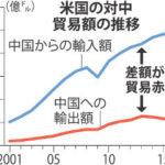 2019年度 ラサール中【社会】解説