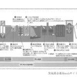 2019年度 渋谷教育学園渋谷中学過去問【社会】解説