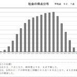 2019年度 東京都立高校過去問【社会】解説
