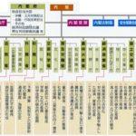 2020年度 渋谷教育学園幕張中学過去問【社会】解説