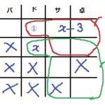 2019年度 女子学院中学過去問【算数】大問6解説