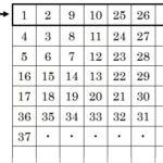 2021年度 豊島岡女子学園中学3回目過去問【算数】大問4解説