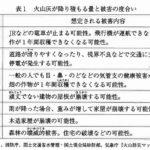 2019年度 渋谷教育学園渋谷中学過去問【理科】大問3解説