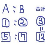 2020年度 愛知県公立高校入試問題Bグループ【数学】解説