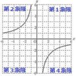 2020年度 愛媛県公立高校入試過去問【数学】解説