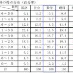 2020年度 福島県公立高校入試過去問【数学】解説