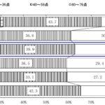2020年度 兵庫県公立高校過去問【数学】解説