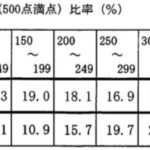 2020年度 石川県公立高校入試過去問【数学】解説