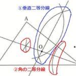 2021年度 千葉県公立高校入試過去問【数学】解説