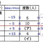 2021年度 滋賀県公立高校入試過去問【数学】解説