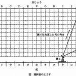 2019年度 筑波大学附属駒場中学過去問【理科】大問7解説