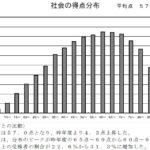 2020年度 東京都立高校入試問題【社会】解説